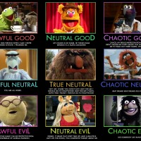 Alignment chart: The Muppet Show